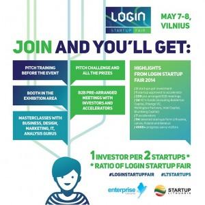 LOGIN Startup Fair infographic